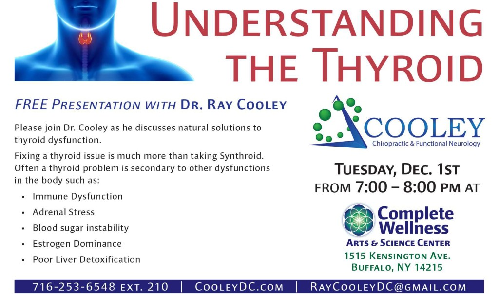 Understanding the Thyroid